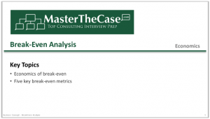 Case Interview Break Even Analysis Tutorial