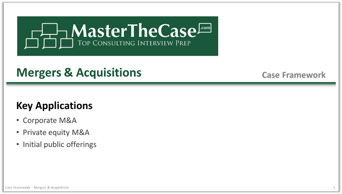 Case Interview Mergers & Acquisitions Case Framework Tutorial