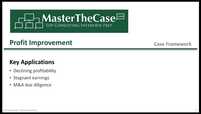 Case Interview Profit Improvement Case Framework Tutorial