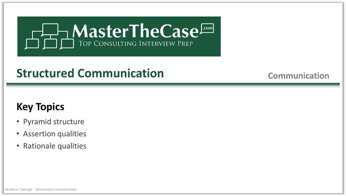 Case Interview Structured Communication Tutorial