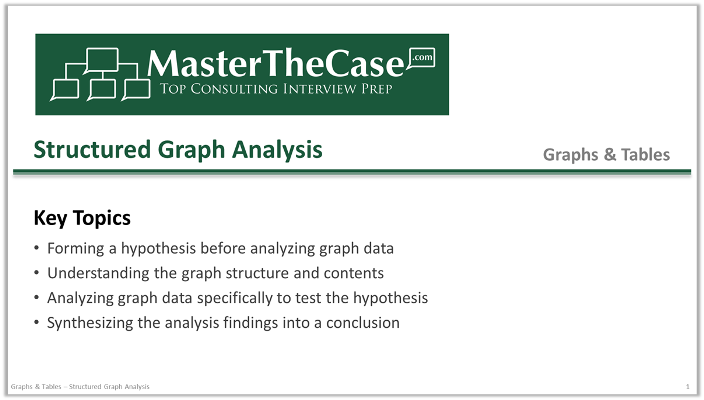 Case Interview Structured Graph Analysis Tutorial