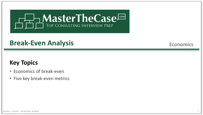 Case Interview Break-Even Analysis Tutorial