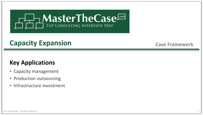 Case Interview Capacity Expansion Case Framework Tutorial