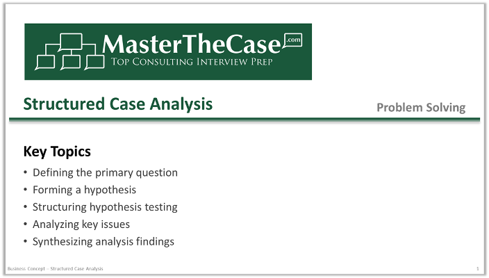 Case Interview Structured Case Analysis Tutorial