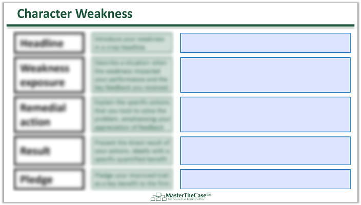 Consulting Fit Interview Character Weakness Template